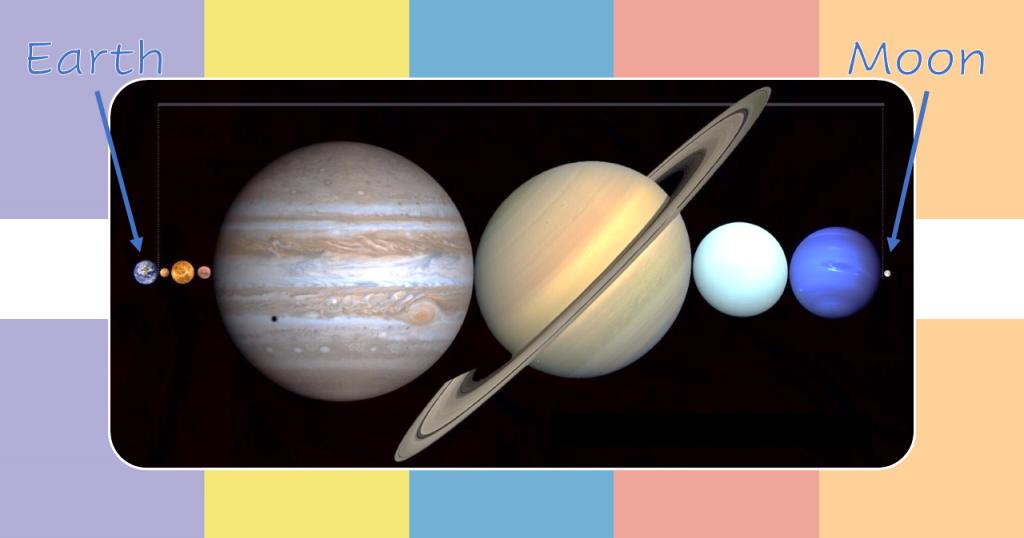Колко планети от Слънчевата система се събират между Земята до Луната?