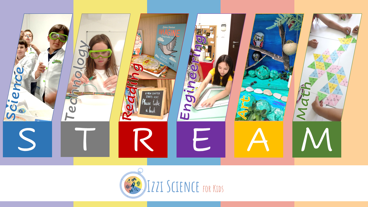 Izzi Science Stream program